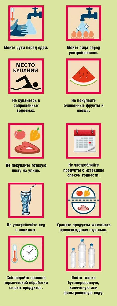 Как избежать диареи