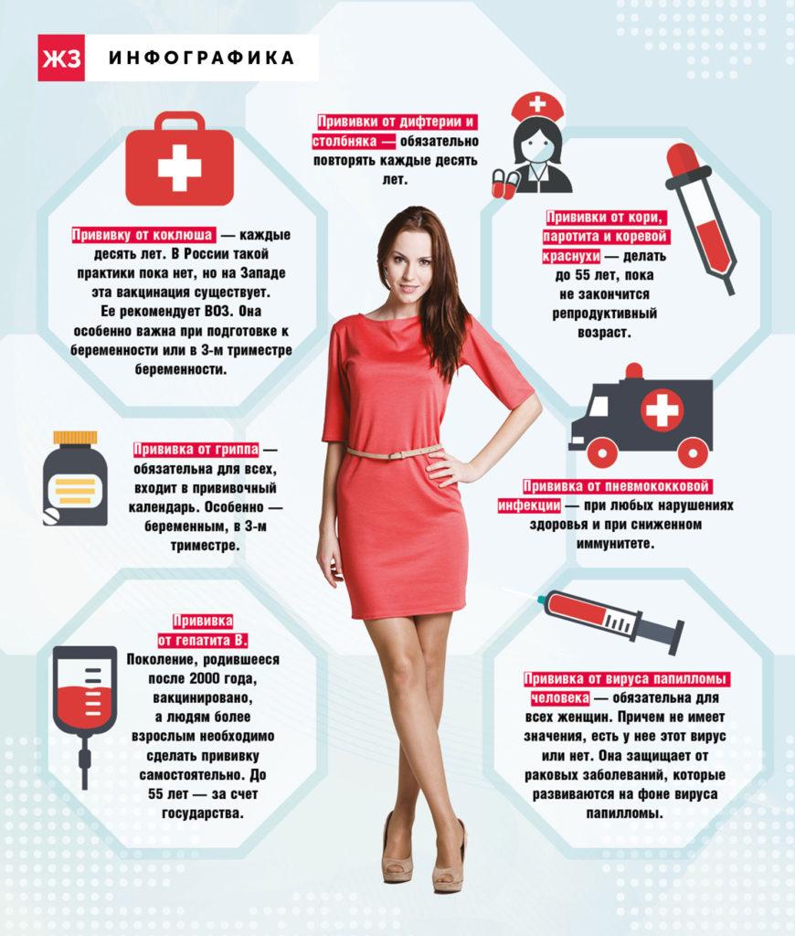 Женские прививки