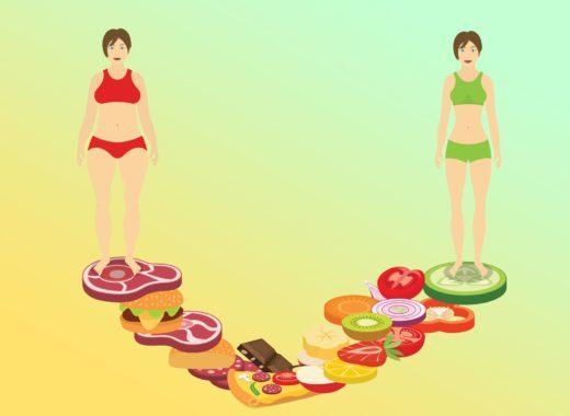 Скорость похудения